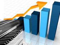 piano growth