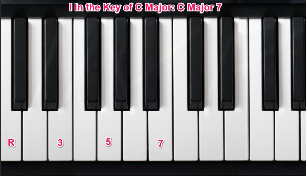 C Major 7th - I Chord