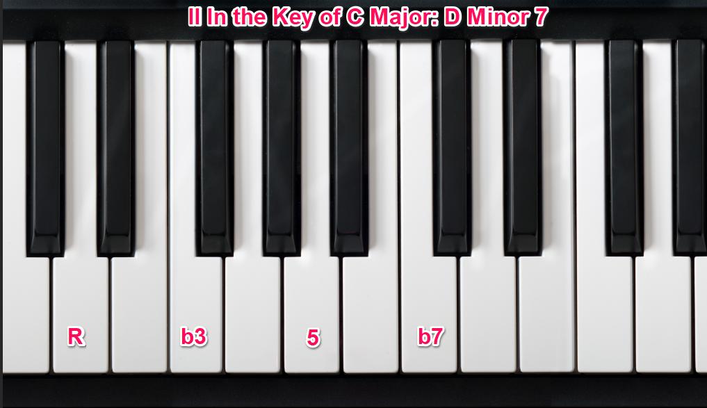 D Minor 7 - II