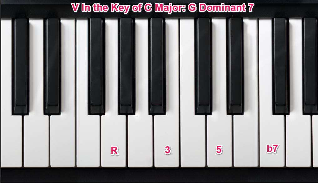 G Dominant 7th - V Chord